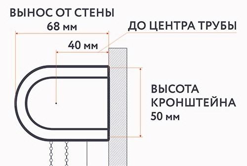 Схема крепления на стену